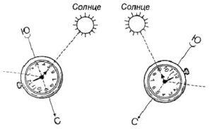 Как ориентироваться по часам