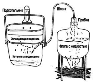 дистилляция воды в походе