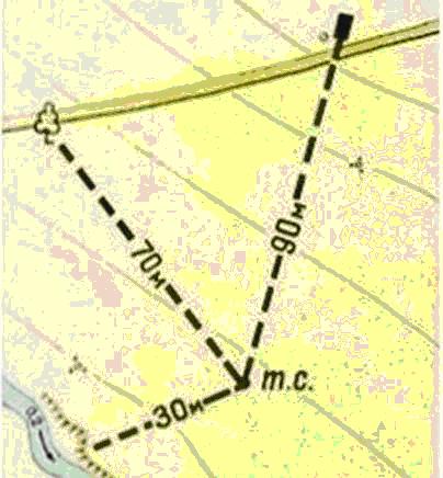 Определение местоположения по ближайшим ориентирам