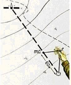 Определение местоположения промером расстояний